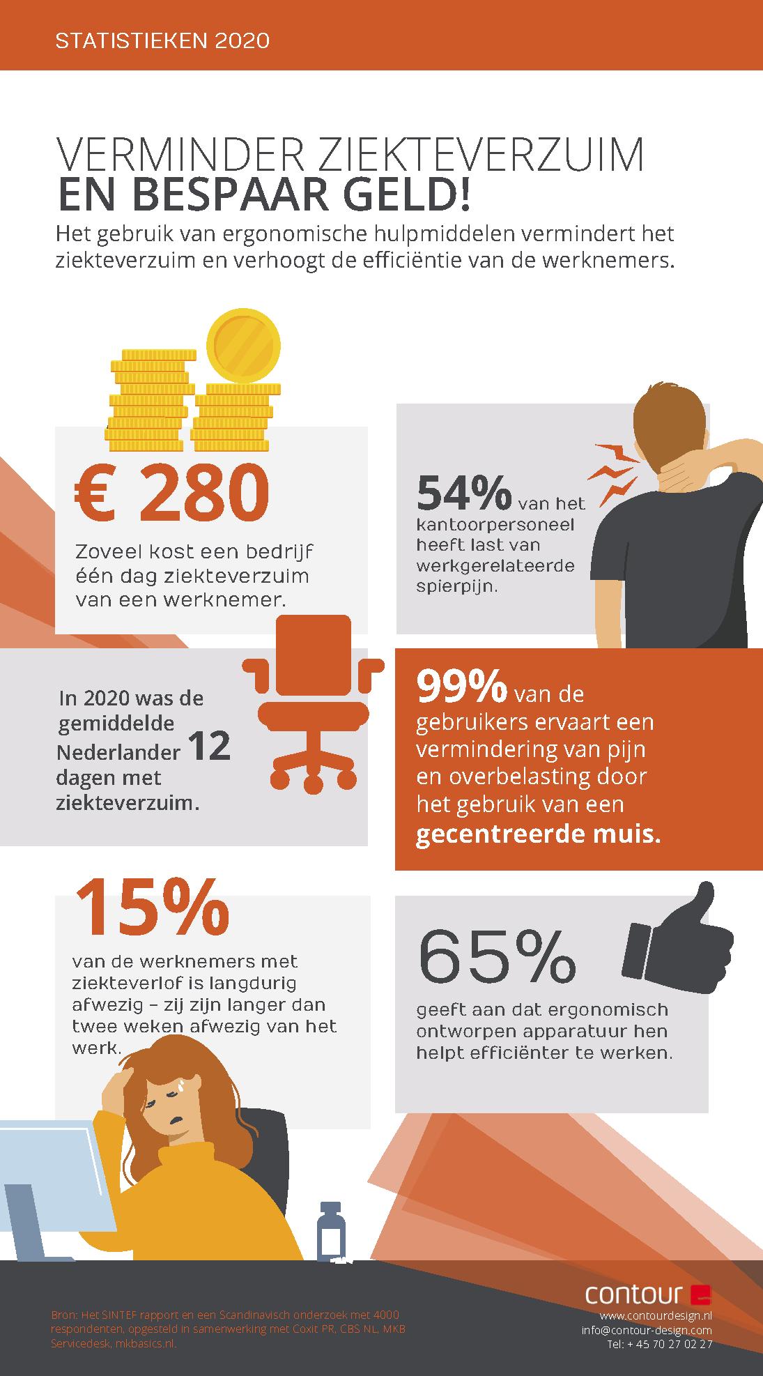 FINAL_NL_Sickleave_infografik